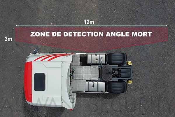 zone de detection radar lateral camion largeur longueur